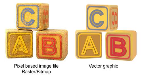 pixel_vector